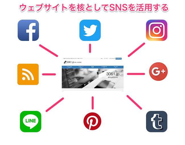 img-web-sns